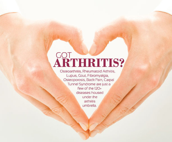 Natural Remedies For Arthris Pain
